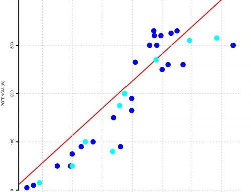 ¿Qué tipo de módulos fotovoltaicos seleccionar?¿Monocristalinos o policristalinos?